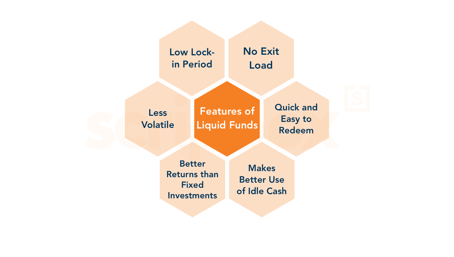 liquid funds taxation