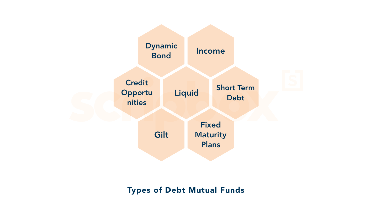 types of debt mutual funds